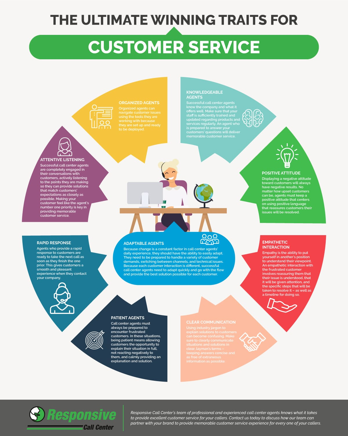 Ultimate winning traits for customer service